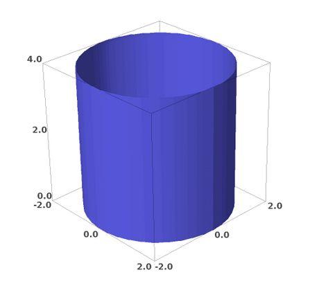 Dibujar un cilindro en 3D con SAGE
