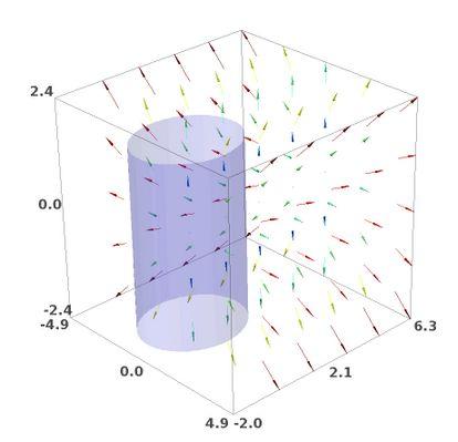 Cilindro atravesado por un campo vectorial